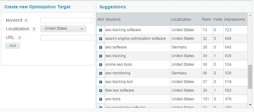 Optimization targets - keyword suggestions
