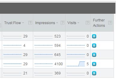 Optimization targets - blog reviews
