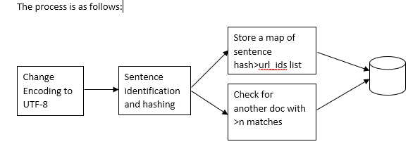 A picture containing screenshot  Description automatically generated
